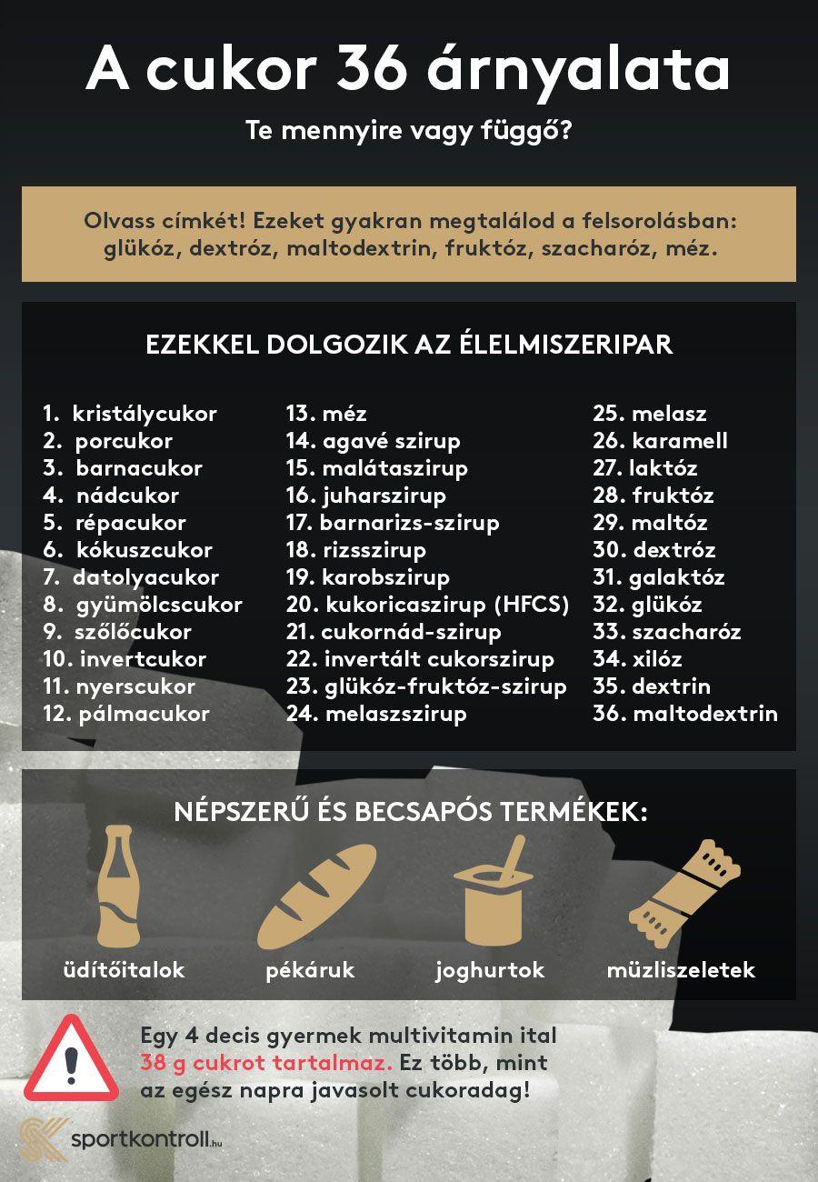 menü a gyermekek giardiasisához)