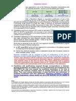 diftillobothriasis fagy parazita tabletta