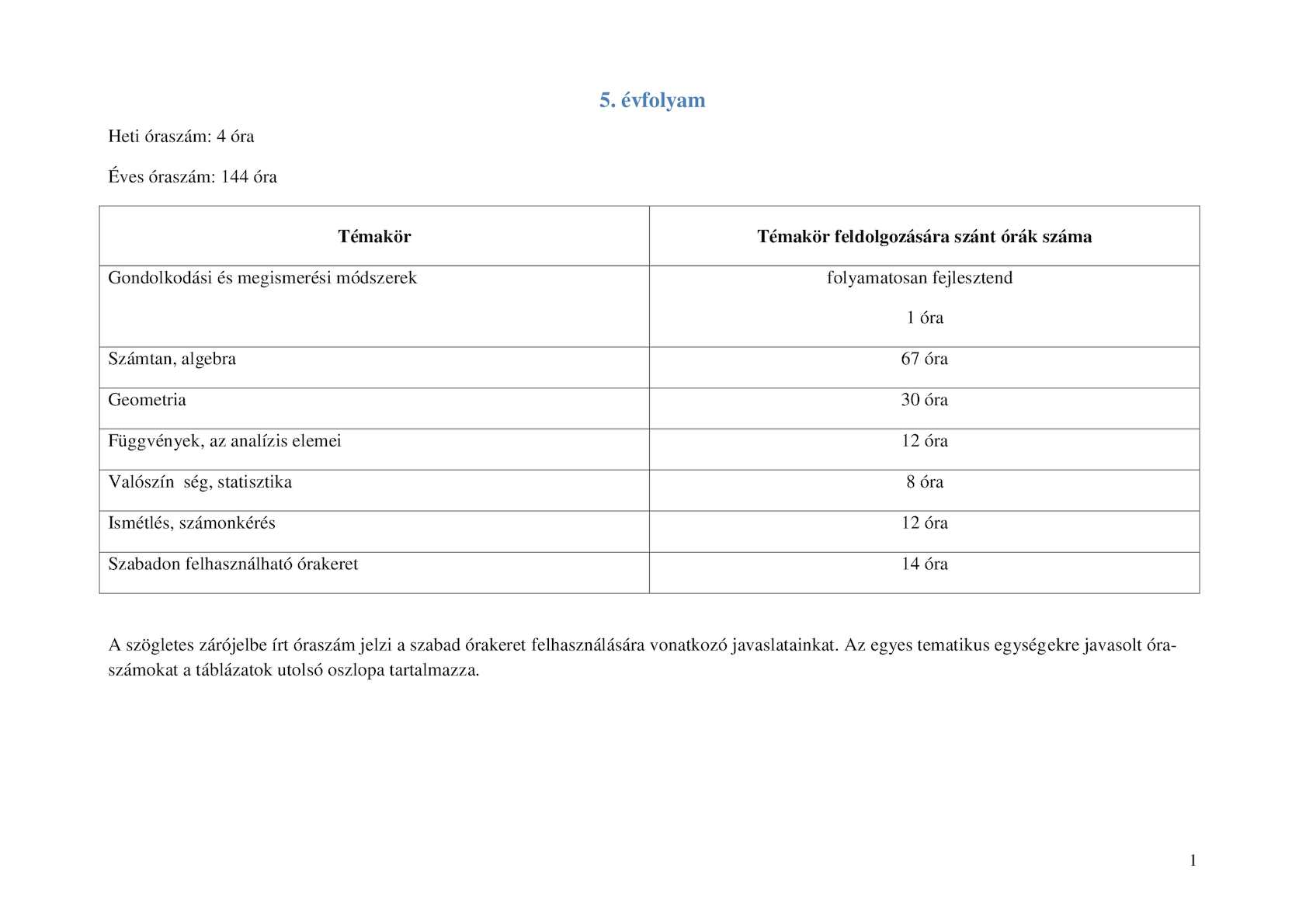 komplex készítmények helmintákhoz parazitaolo tea