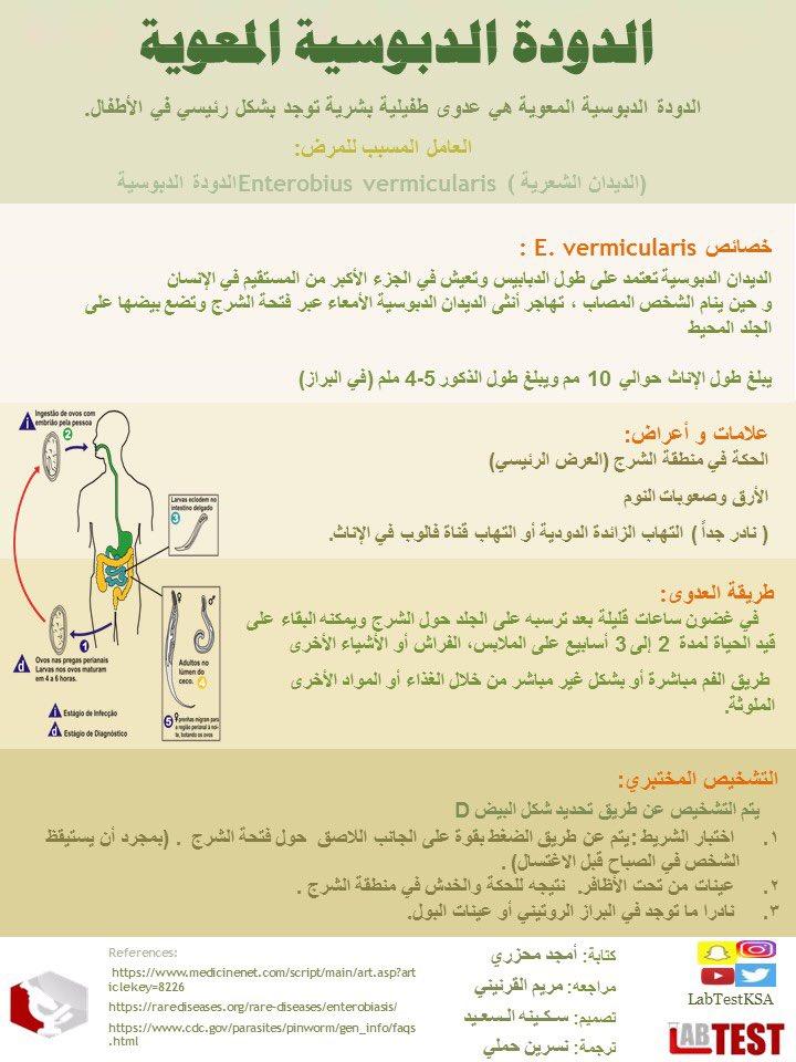 enterobiosis kód