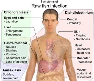 helminthiasis tabletták megelőzése