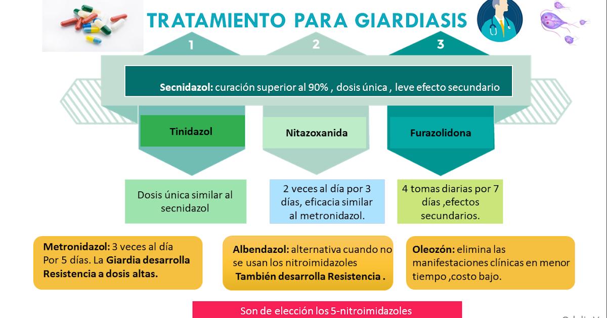 giardia metronidazol dosis