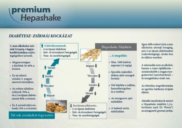 fázis méregtelenítés kiegészítők bélféreg fertozes tünetei